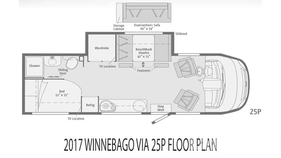 2017 Winnebago Via 25P For Sale In Tampa, FL