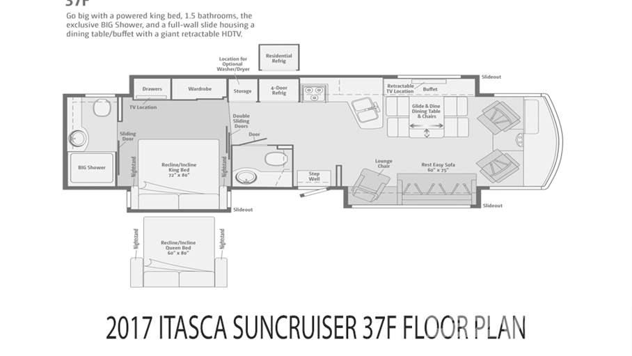 2017 Itasca Suncruiser 37F For Sale In Loveland, CO