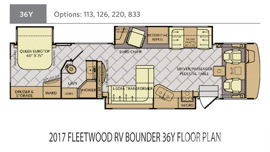2017 Fleetwood Rv Bounder 36y For Sale In Ta Fl Lazydaysrhlazydays: Fleetwood Bounder Motorhome Floor Plans At Gmaili.net