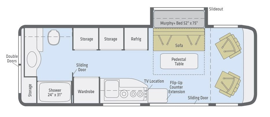5 Unique Rv Floor Plans Every Rver Should See Lazydays Rv