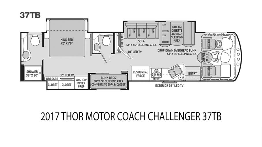 2017 Thor Motor Coach Challenger 37tb For Sale In Denver