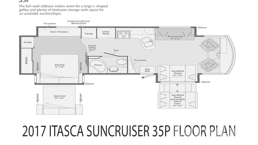 2017 Itasca Suncruiser 35P For Sale In Loveland, CO