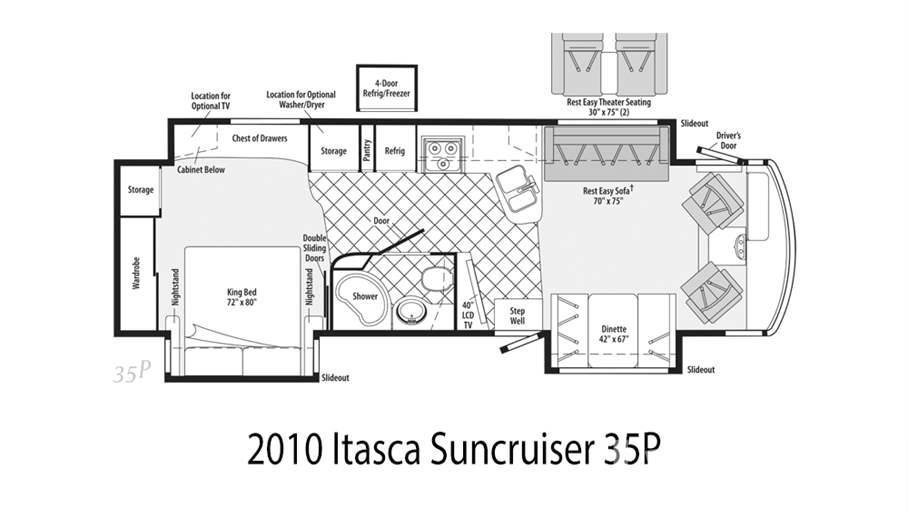 2010 Itasca Suncruiser 35p For Sale In Tampa Fl Lazydays